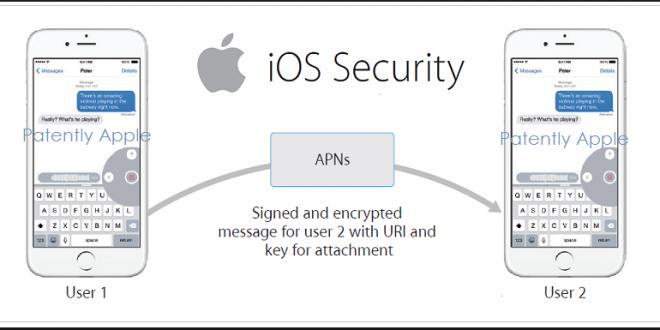 Apple iOS – Security