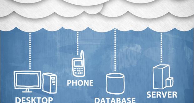 Cloud Solution Security