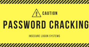 Performing a Password Crack