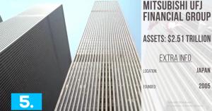 No#5: Mitsubishi UFJ Financial Group