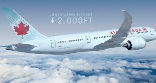 Air Canada Presses Reset After App Security Sanfu