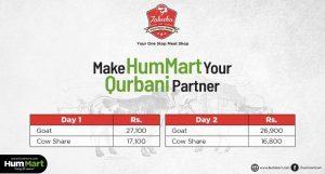 Make Hummart Your Qurbani Partner