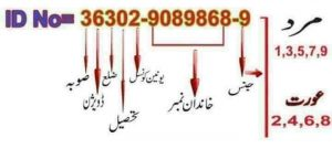 Info About CNIC